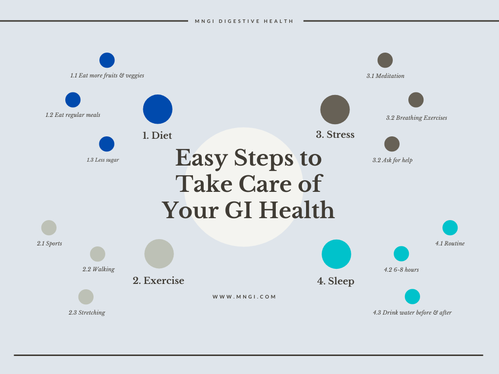 Easy Steps to Take Care of Your GI Health